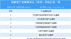 2019年创新型产业集群试点(培育)单位汇总一览(附详细名单)