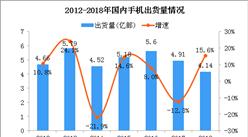 2018年手机/智能手机出货量数据分析:出货量下降手机行业迎寒冬(图)