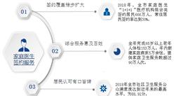 2018年上海家庭医生服务签约居民达666万  常住居民签约率达到30%(图)
