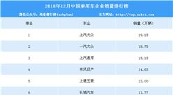 2018年12月中国乘用车企业销量排行榜(附年度排名)