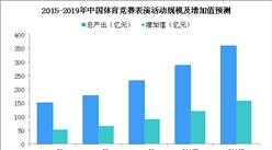 两部委发文积极引导体育竞赛观赏消费  2019年我国体育表演竞赛产业规模预测(图)