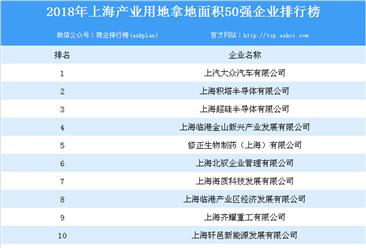 产业用地情报:2018年上海产业用地拿地面积50强企业排行榜