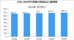 2019年全球對中國煙葉類產品需求將進一步增長  出口額或將達到6.65億美元