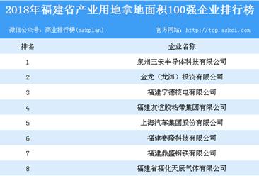 产业用地情报:2018年福建省产业用地拿地面积100强企业排行榜