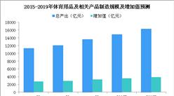 体育消费市场不断扩大 2019年体育用品总规模将超1.6万亿元(图)