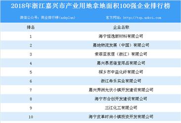 产业地产情报:2018年浙江省嘉兴市产业用地拿地面积100强企业排行榜