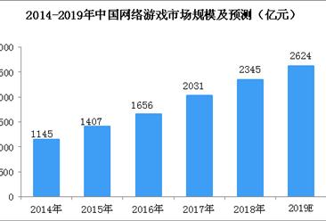 第三批游戏版号公布:共93个  2019我国网络游戏市场规模预测(附完整名单)