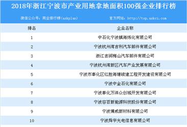 产业地产情报:2018年浙江省宁波市产业用地拿地面积100强企业排行榜