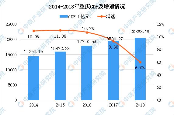 中国2018年经济总量突破_中国地图