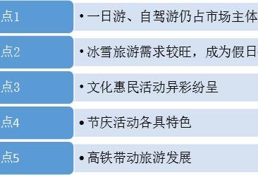2019年内蒙古自治区春节假日前三天旅游市场情况分析:累计接待游客223.78万人次