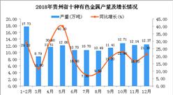 2018年贵州省十种有色金属产量为130.71万吨 同比增长20.5%