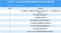 商业地产情报:2018年广东省商业用地拿地面积100强企业排行榜