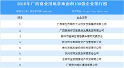 商业地产情报:2018年广西商业用地拿地面积100强企业排行榜