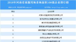 商業地產招商情報:2018年河南省商服用地拿地面積百強企業排行榜