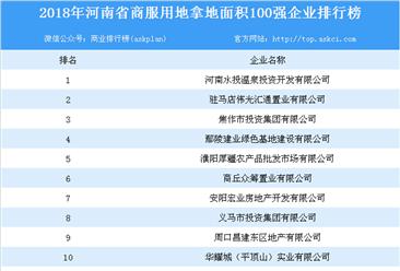 商业地产招商情报:2018年河南省商服用地拿地面积百强企业排行榜