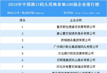 物流地产投资情报:2018年中国港口码头用地拿地100强企业排行榜