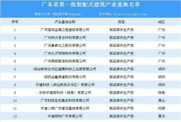 广东第一批装配式建筑示范城市、产业基地和示范项目名单汇总一览(表)