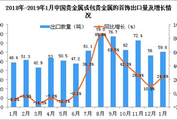 2019年1月中国贵金属或包贵金属的首饰出口量同比增长24.6%