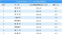 2018年贵州省各市(州)社会消费品零售情况分析:遵义市增速最快
