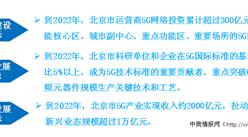 北京5G產業發展行動方案印發 2022年5G網絡投資累計超300億(圖)