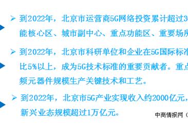 北京5G产业发展行动方案印发 2022年5G网络投资累计超300亿(图)