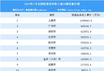 2019年1月中国快递业务收入50城市排行榜