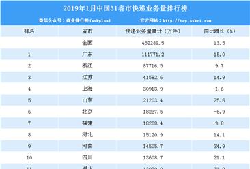 2019年1月中国31省市快递量排行榜
