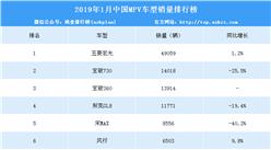 2019年1月中国MPV车型销量排行榜