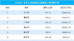 工业地产投资情报:2018年广东省各地工业用地出让面积排行榜(TOP 100)