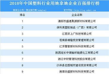 塑料产业招商情报:2018年中国塑料行业用地拿地企业百强排行榜(独家数据)