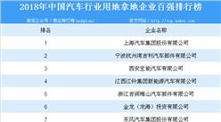 汽车产业招商情报:2018年中国汽车行业用地拿地企业百强排行榜(独家数据)