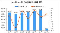 2019年1月中国茶叶出口量为3.24万吨 同比增长5.1%