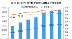 2018年中国手机搜索用户数据分析:用户规模达6.54亿人(图)