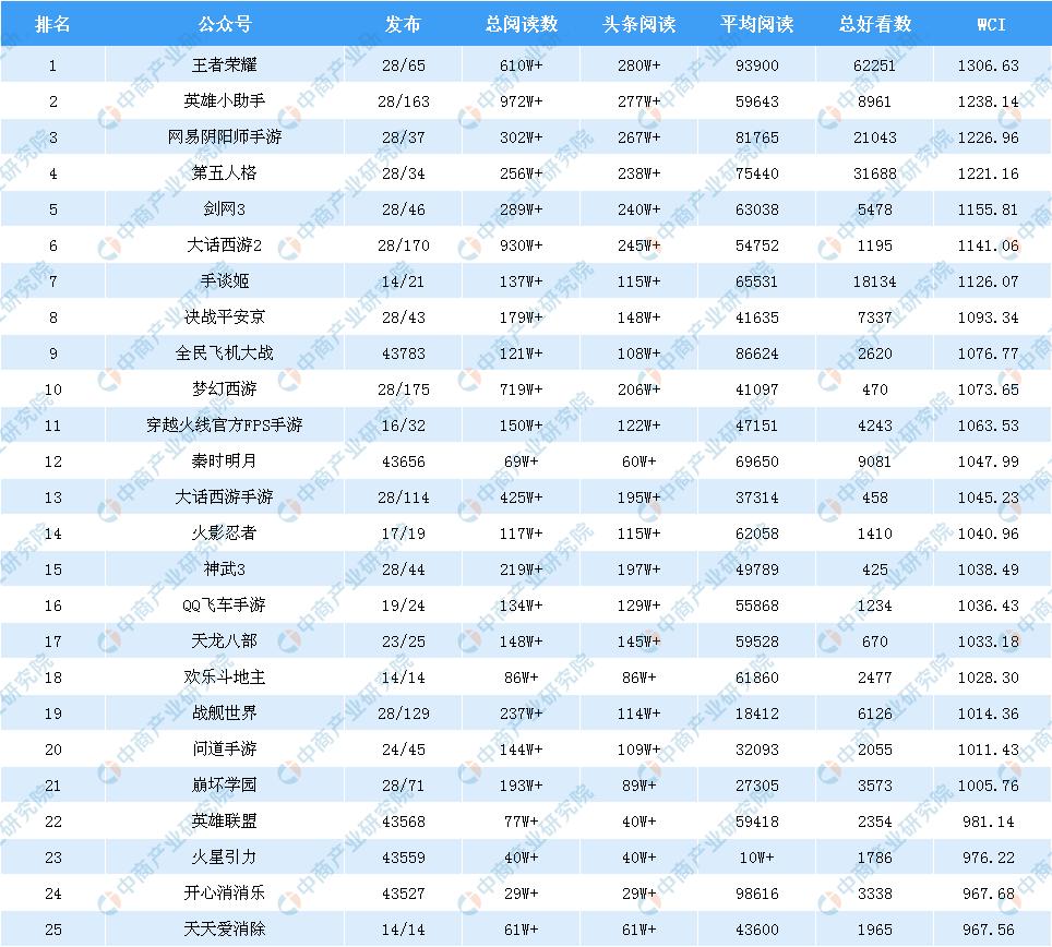 2019游戏人气排行榜_2019年steam游戏排行榜 steam2019必玩游戏TOP10