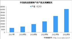 2019年超高清视频产业规模及发展趋势预测:行业应用将逐步扩大(图)