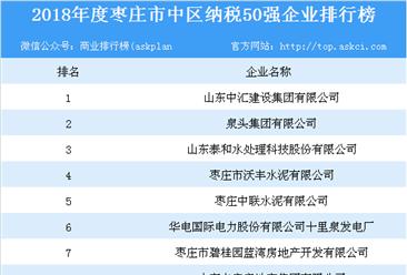 2018年度枣庄市中区纳税50强企业排行榜