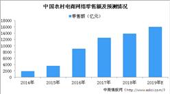 国务院印发数字乡村发展战略纲要:培育农村电商品牌  2019年农村电商行业发展趋势预测(图)