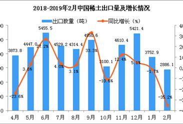 2019年2月中國稀土出口量及金額增長情況分析