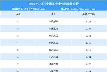 2019年1-2月中国重卡企业销量排行榜(TOP10)