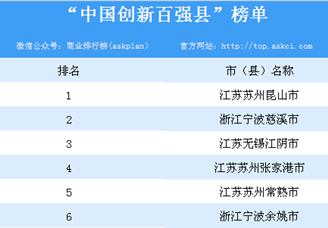 """""""中国创新百强县""""排行榜"""