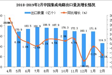 2019年2月中国集成电路出口量及金额增长情况分析(图)