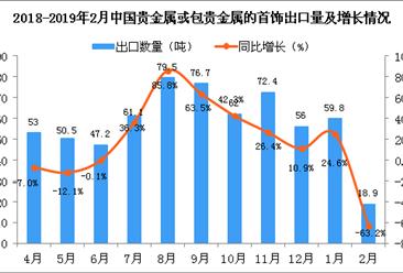 2019年2月中国贵金属或包贵金属的首饰出口量同比下降63.2%