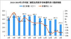 2019年2月中國二極管及類似半導體器件進口量為270.6億個 同比下降19.7%