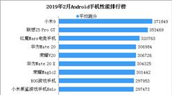 2019年2月Android手机性能榜单出炉:小米9占据榜首(附榜单)