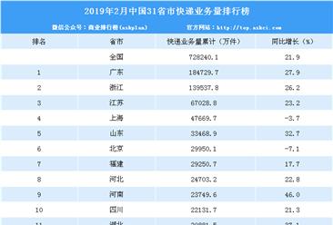 2019年2月中国31省市快递业务量排名:广东、浙江超10亿件(附榜单)