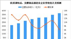 天味食品IPO成功过会  2019年我国调味品行业市场规模及发展趋势预测(图)