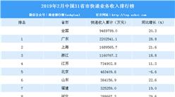 2019年2月全国各省市快递业务收入排名:广东第一 达220.25亿元(附榜单)