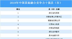 2018年中國茶旅融合競爭力十強縣(市):浙江松陽第一