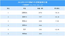 2019年2月中国MPV车型销量排行榜(TOP15)