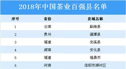 2018年中国茶业百强县:云南茶业百强县最多(附详细名单)